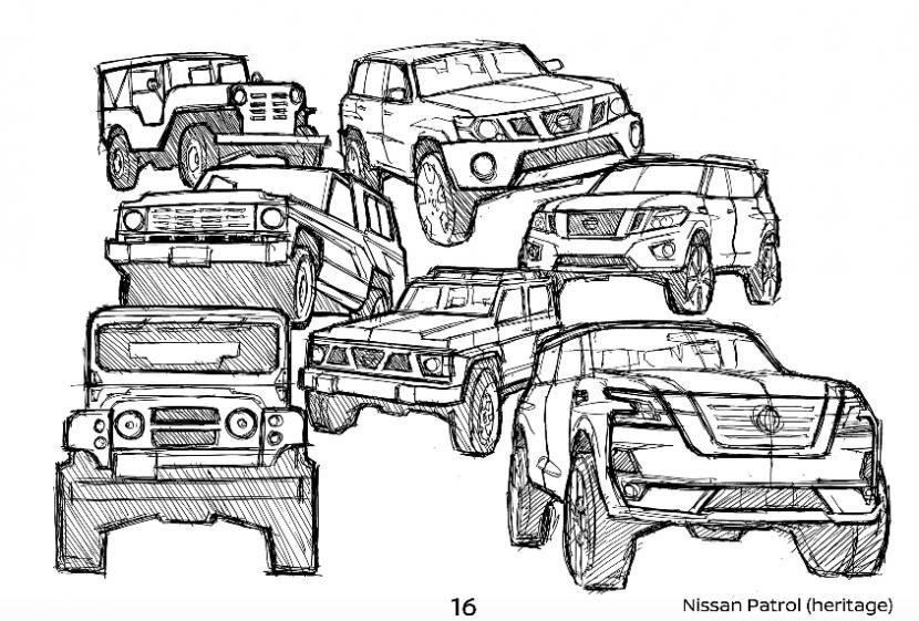 Tantangan Mewarnai 23 Halaman Gambar Sketsa Mobil Nissan Republika Online