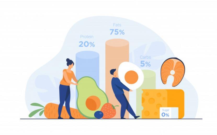 Nutrisi yang jarang tercukupi sehari-hari (ilustrasi).