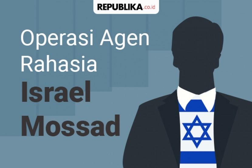 Operasi agen rahasia Mossad