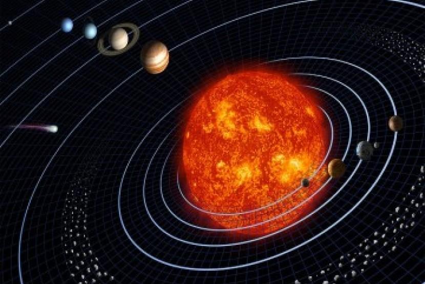 Orbit planet di tata surya terhadap matahari