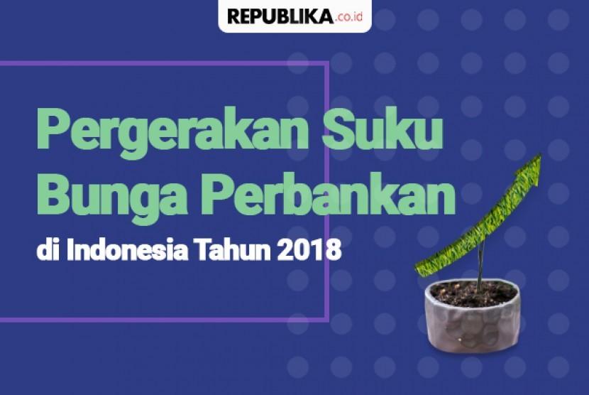 Pergerakan suku bunga perbankan 2018