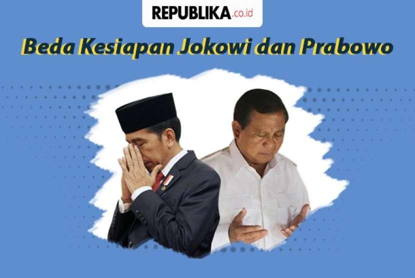 Persiapan Jokowi dan Prabowo di Pilpres 2019