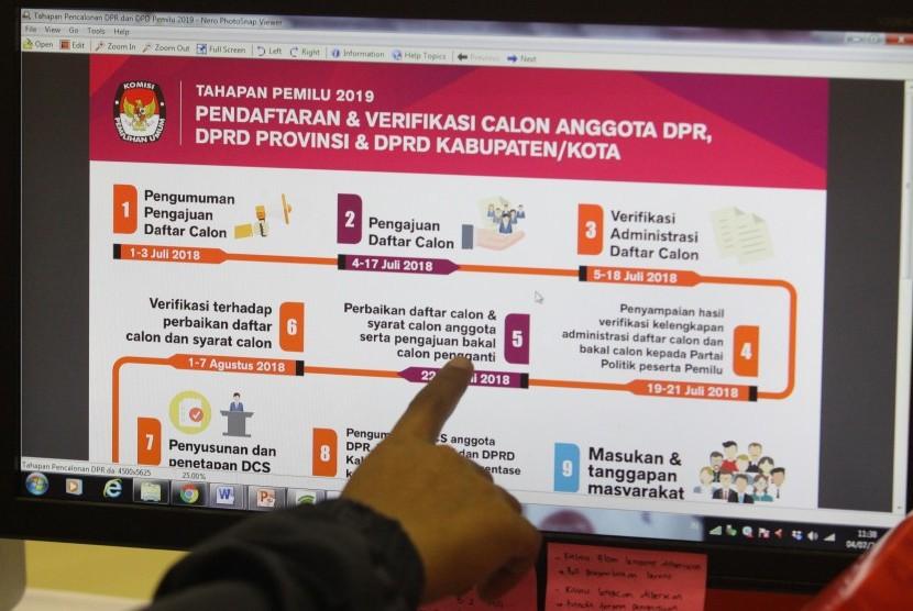 Petugas KPU memperlihatkan alur pendaftaran bakal calon Anggota Legislatif yang akan mendaftarkan diri untuk caleg DPR RI di Gedung KPU RI, Jakarta, Rabu (4/7).