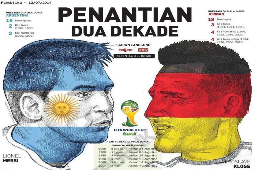 PIala Dunia 2014, Timnas Argentina versus Timnas Jerman.