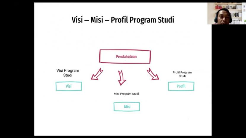 Prodi Teknik Informatika Universitas Nusa Mandiri berubah menjadi Prodi Informatika.
