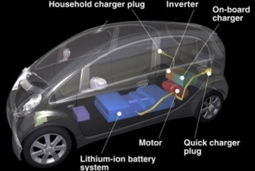 Rancangan Mobil Listrik (ilustrasi)