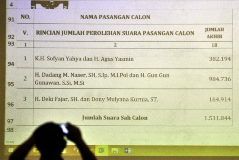 Rekapitulasi suara Pilkada Kabupaten Bandung, Kamis (17/12).