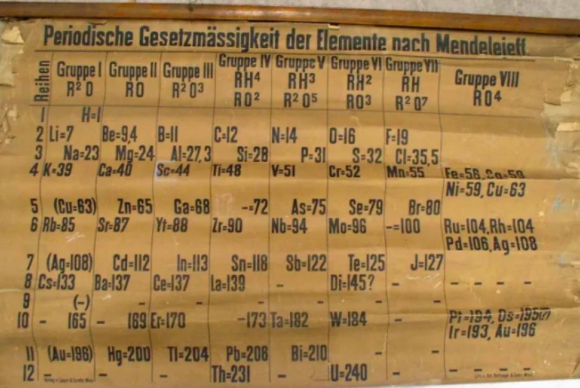 Tabel periodik 134 tahun ditemukan di Scottish University.