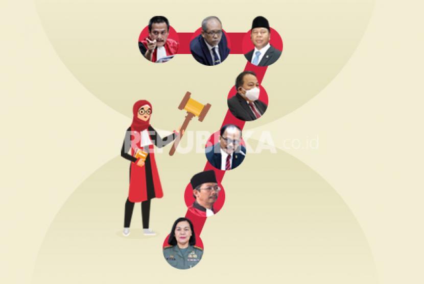 Tujuh Hakim Agung Baru di Mahkamah Agung