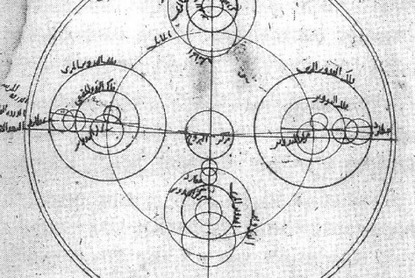 Ukuran Planet karya Al-Farghani