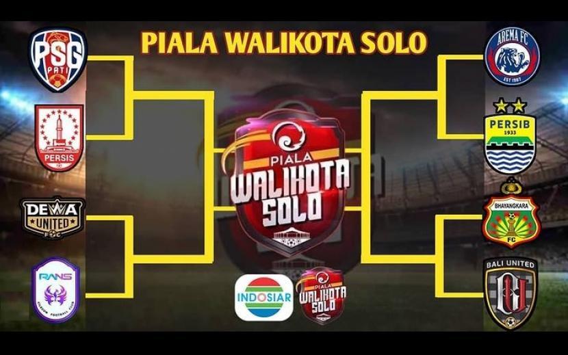 Dewa United mundur dari Piala Wali Kota Solo 2021. Undian Piala Wali Kota Solo