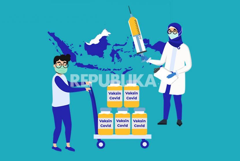 Vaksin Covid-19 untuk Indonesia (Ilustrasi)