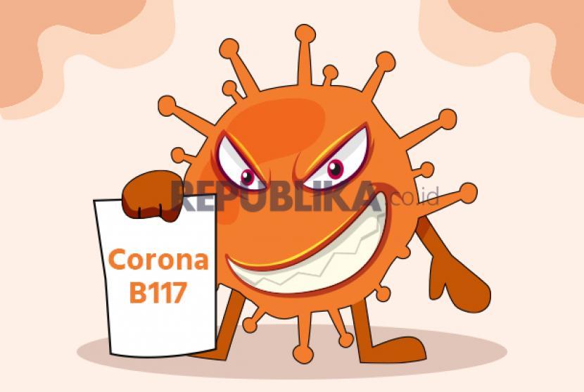 Varian Virus Corona B117