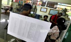 Besok, Jokowi akan Tinjau Vaksinasi Massal di Yogyakarta