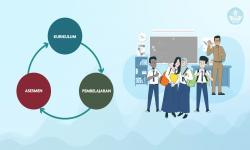Asesmen Nasional Tingkatkan Mutu Pendidikan di Indonesia