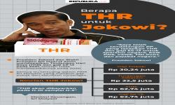 Presiden Jokowi Dapat THR Berapa?
