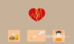 5 Tanda Anda Mungkin Alami Gagal Jantung