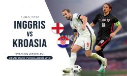 Inggris vs Kroasia membuka laga Grup D Euro 2020.