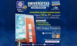 Peluang Karier Alumni Universitas BSI Purwokerto Menjanjikan