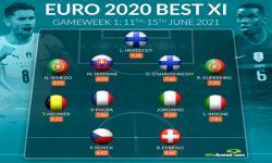 starting XI Euro 2020