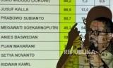 Survei: Soeharto dan Jokowi Jadi Presiden Paling Disukai