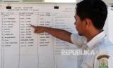 Petugas posko informasi warga Aceh di Wuhan, China mengamati nama-nama mahasiswa dan warga Aceh yang berada di China di Dinas Sosial Provinsi Aceh, Banda Aceh, Selasa (28/1/2020).