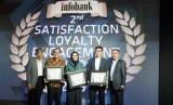 Berdasarkan hasil survei Satisfaction, Loyalty and Engagement (SLE) Awards 2019 pada Kamis, (14/3), BRI Syariah menduduki peringkat pertama Loyalty Index 2019 kategori bank umum syariah dan menerima penghargaan Satisfaction Loyalty Engagement (SLE) Awards 2019.