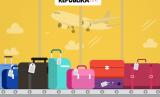 Daftar tarif bagasi pesawat.