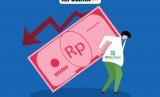 Defisit BPJS Kesehatan dari tahun ke tahun