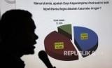 Survei Median (ilustrasi)