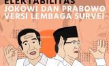 Elektabilitas Jokowi dan Prabowo.