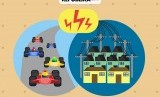 Formula E memunculkan polemik soal dampak lingkungan.