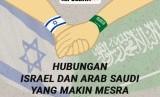 Hubungan Israel-Arab Saudi