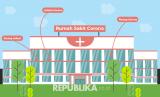Ilustrasi Rumah Sakit Corona