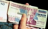 Turki-China: Dari Penggunaan Yuan Hingga Proyek Raksasa