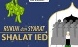 Rukun dan syarat shalat Idul Fitri