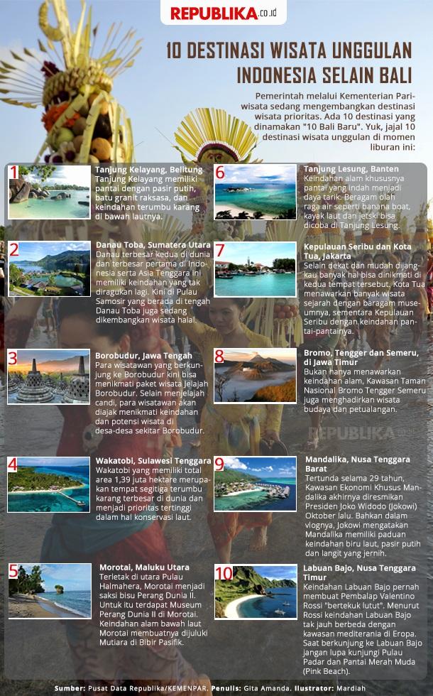 10 Destinasi Wisata Unggulan Indonesia Selain Bali